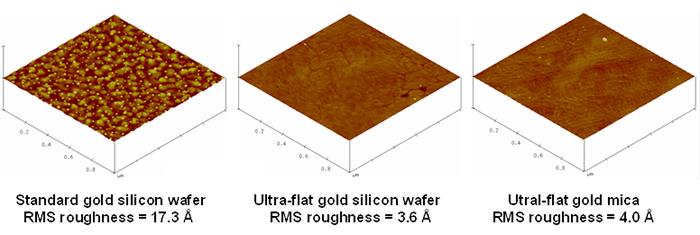 Ultra-Flat Gold Films vs Standard Gold